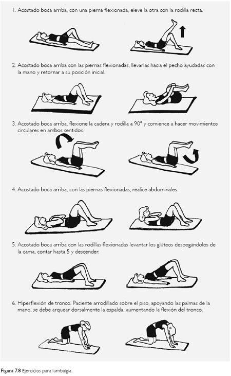 ejercicios-para-lumbagia
